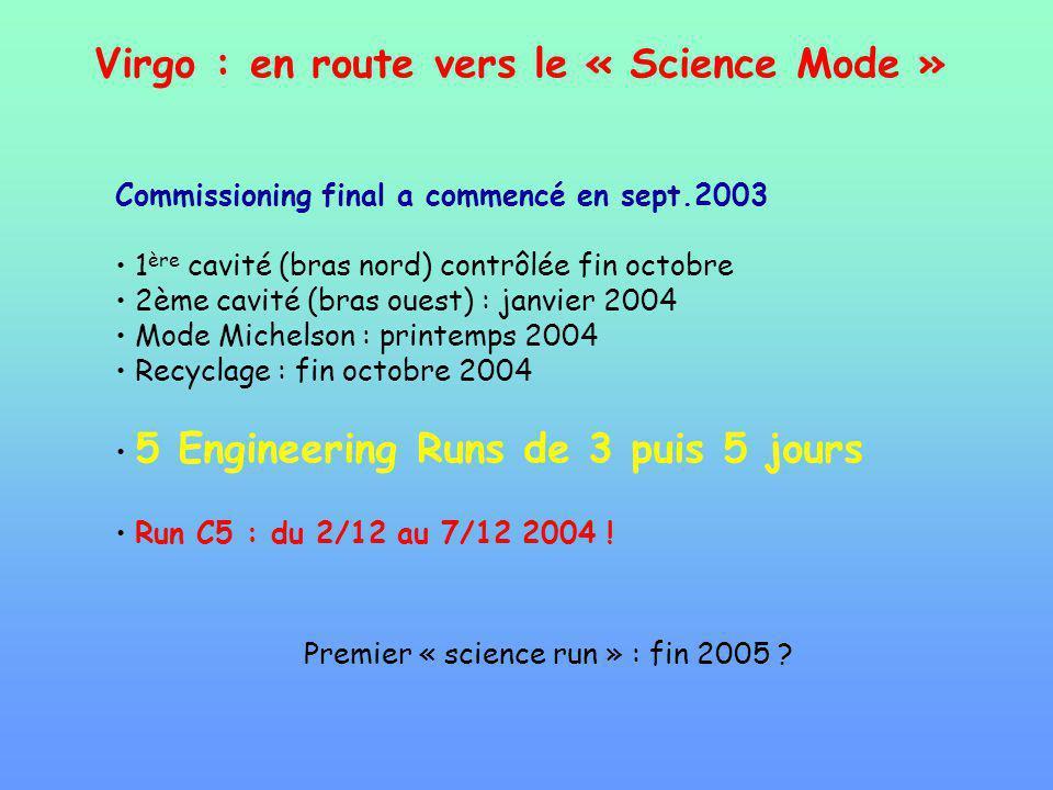 Virgo : en route vers le « Science Mode »