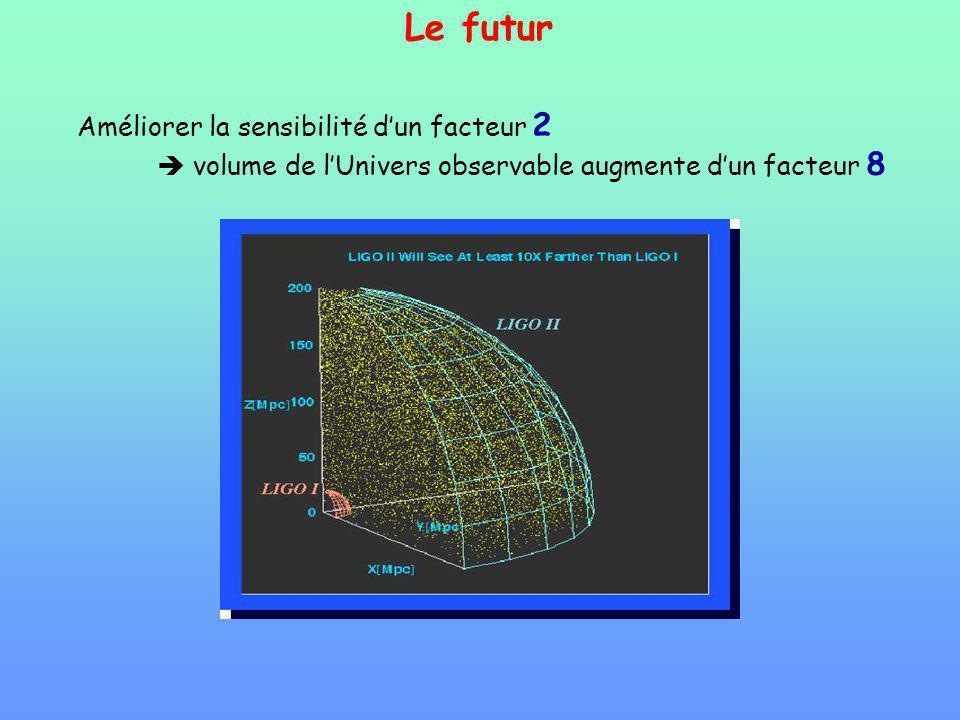Le futur Améliorer la sensibilité d'un facteur 2