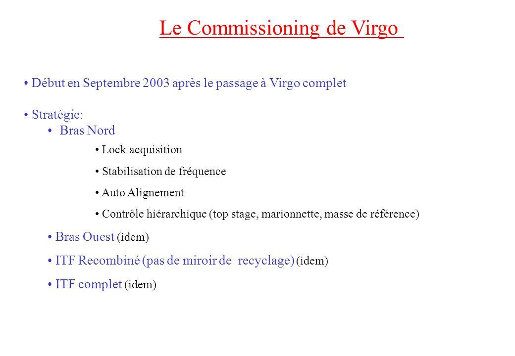 Le Commissioning de Virgo