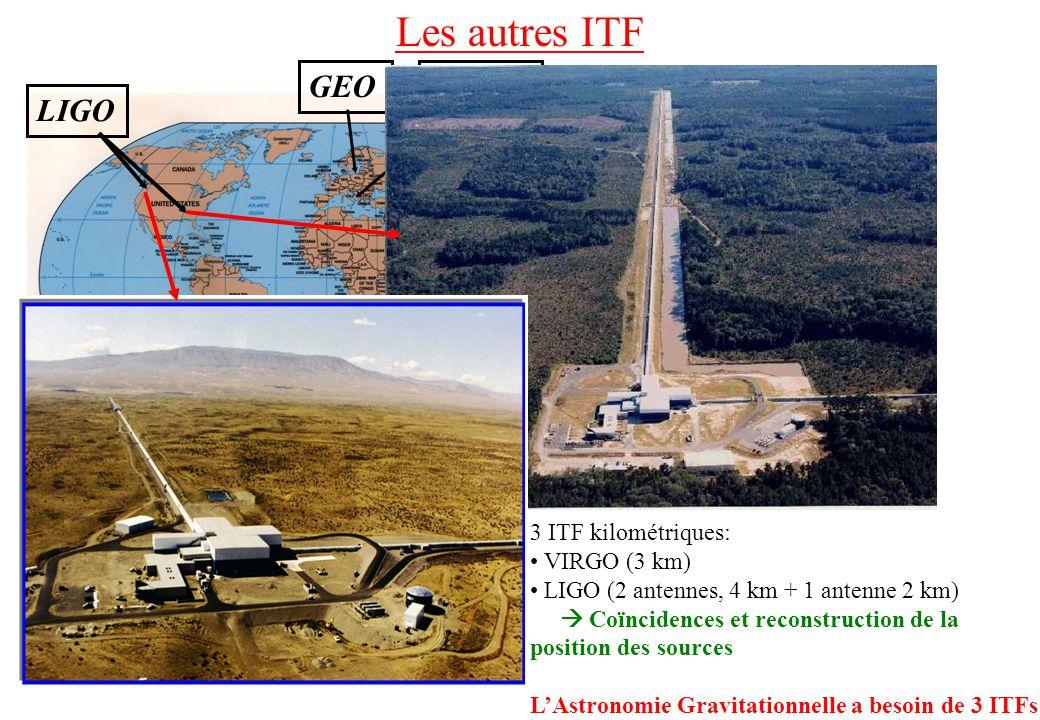Les autres ITF GEO VIRGO LIGO TAMA AIGO 3 ITF kilométriques: