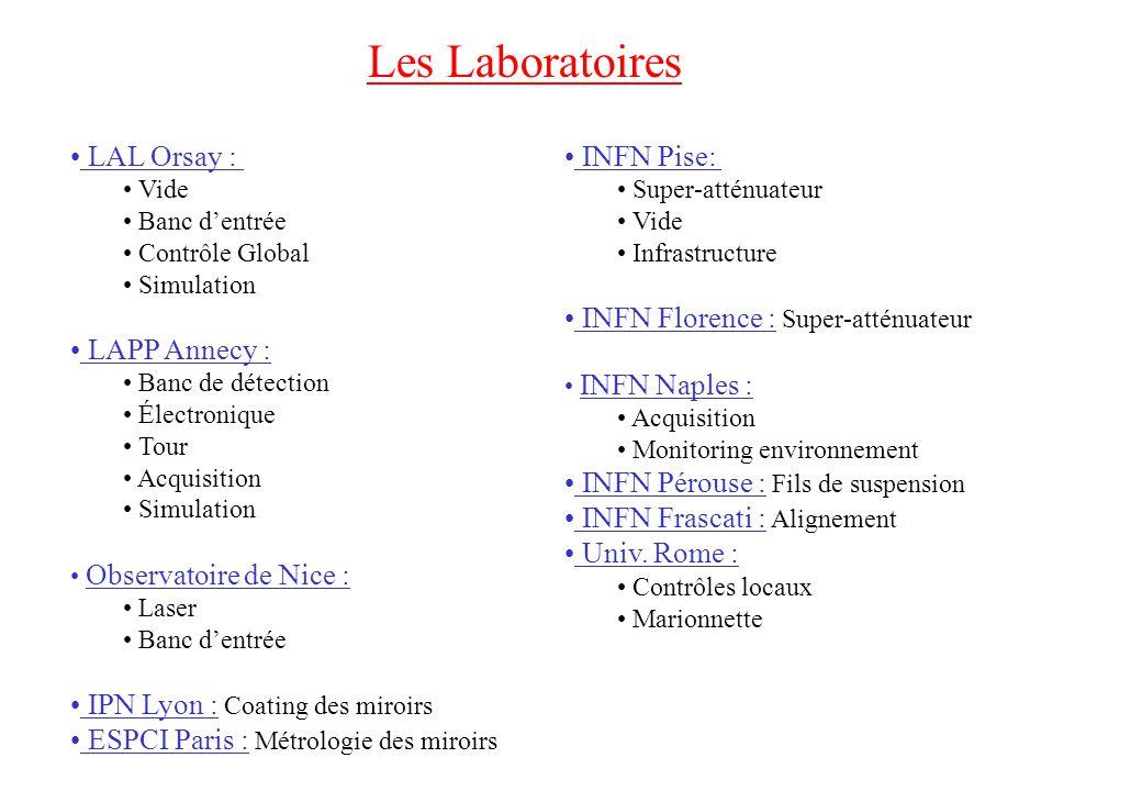 Les Laboratoires LAL Orsay : LAPP Annecy :