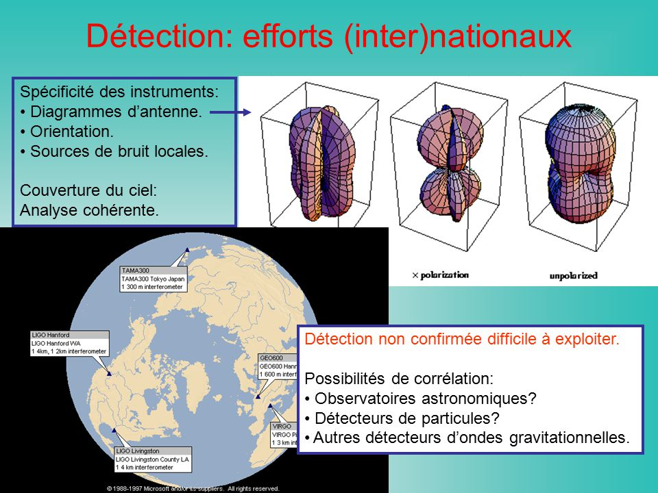 Détection: efforts (inter)nationaux