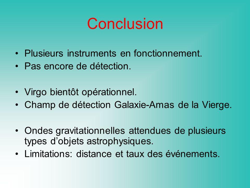 Conclusion Plusieurs instruments en fonctionnement.