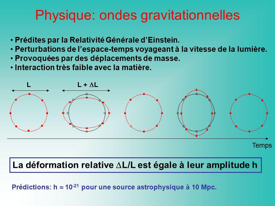 Physique: ondes gravitationnelles