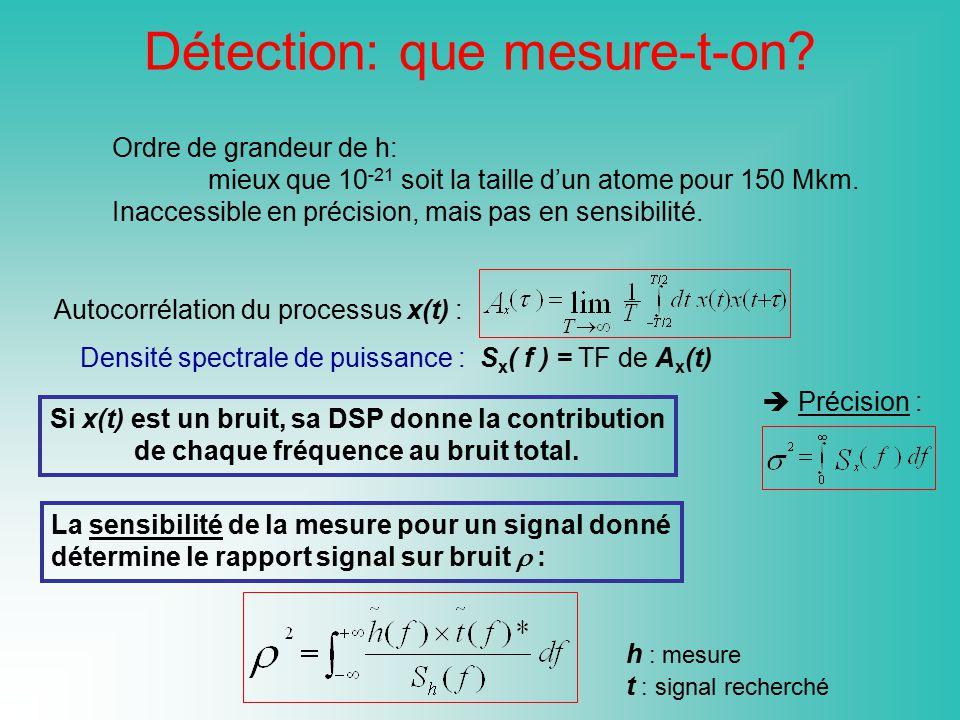 Détection: que mesure-t-on