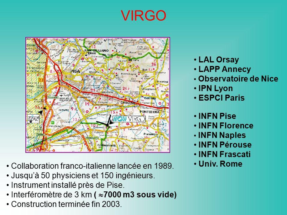 VIRGO LAL Orsay LAPP Annecy IPN Lyon ESPCI Paris INFN Pise