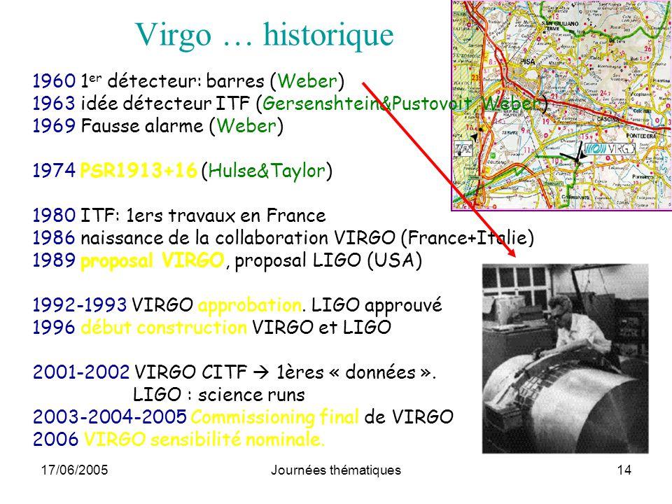 Virgo … historique 1960 1er détecteur: barres (Weber)