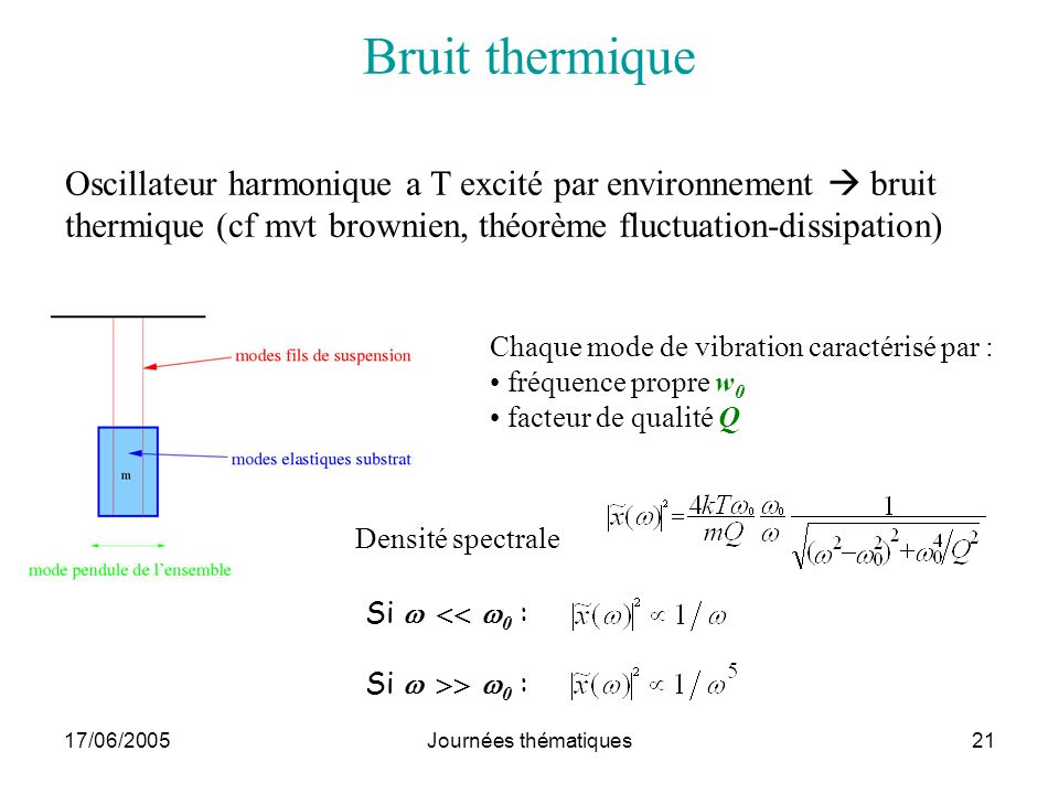 01/03/05 Bruit thermique. Oscillateur harmonique a T excité par environnement  bruit thermique (cf mvt brownien, théorème fluctuation-dissipation)