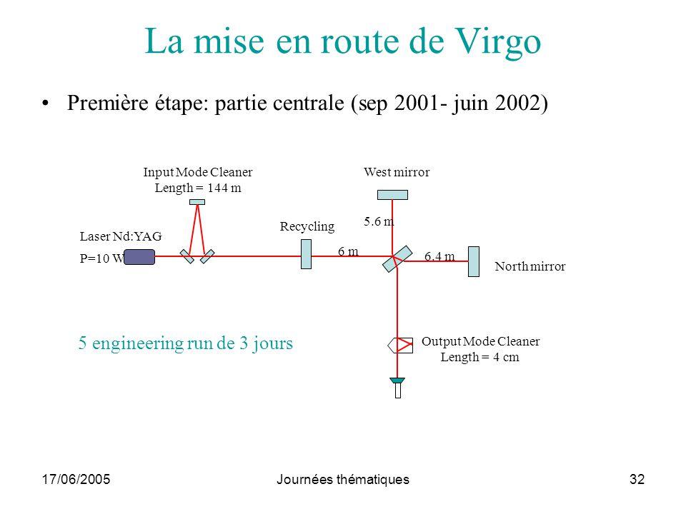 La mise en route de Virgo