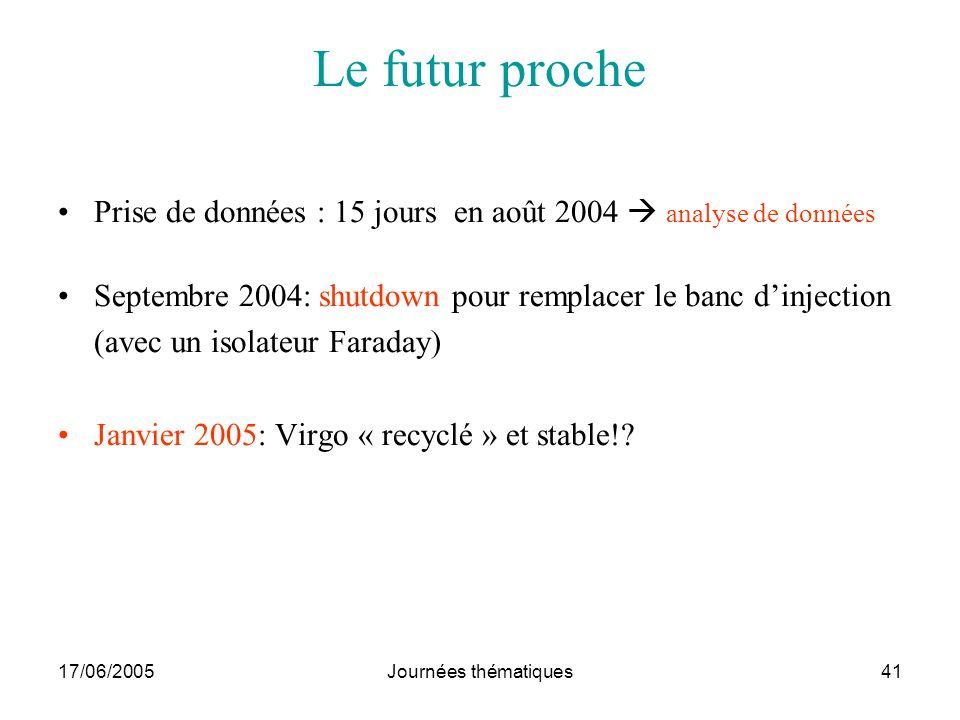 Le futur proche Prise de données : 15 jours en août 2004  analyse de données. Septembre 2004: shutdown pour remplacer le banc d'injection.
