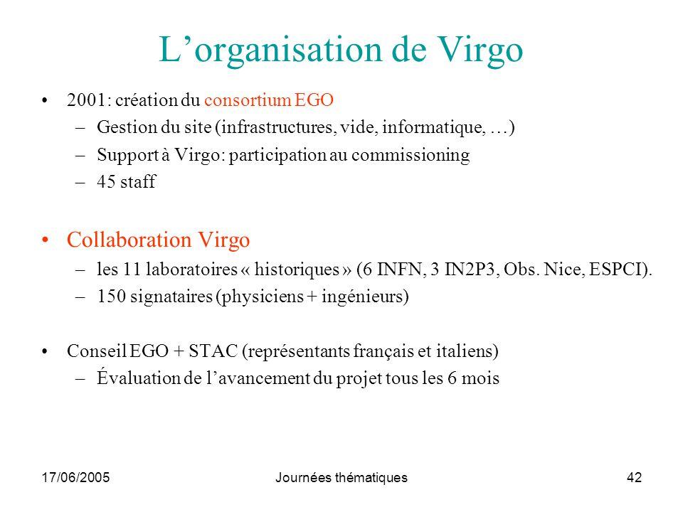 L'organisation de Virgo