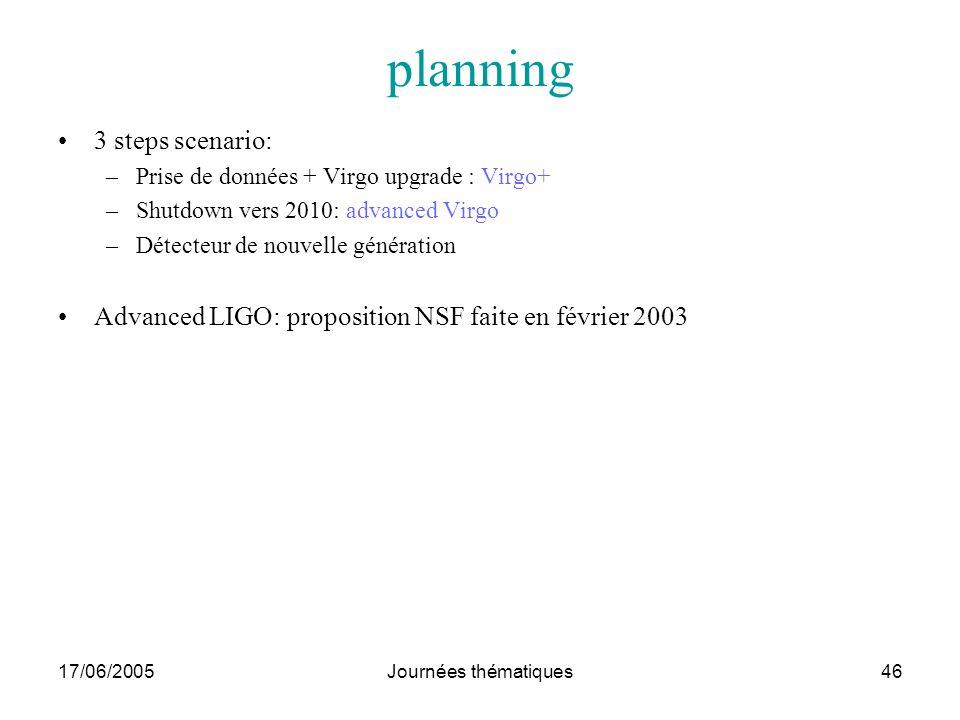 planning 3 steps scenario: