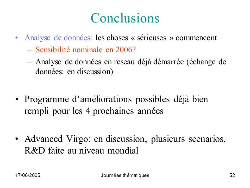 Conclusions Analyse de données: les choses « sérieuses » commencent. Sensibilité nominale en 2006