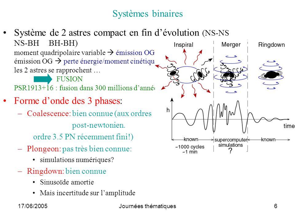 Système de 2 astres compact en fin d'évolution (NS-NS NS-BH BH-BH)