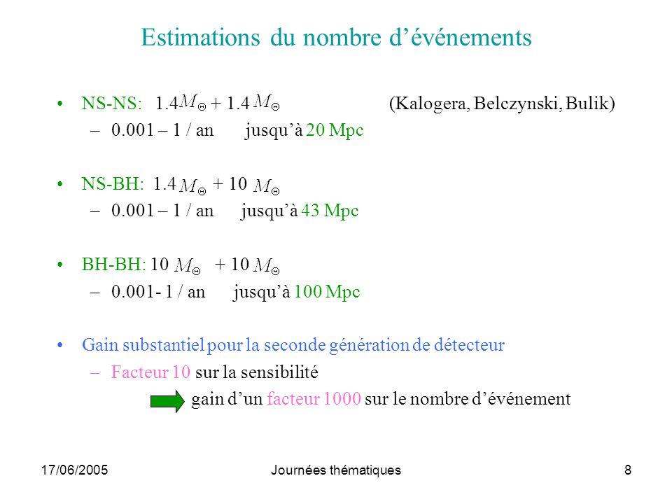 Estimations du nombre d'événements