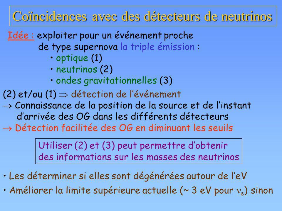 Coïncidences avec des détecteurs de neutrinos
