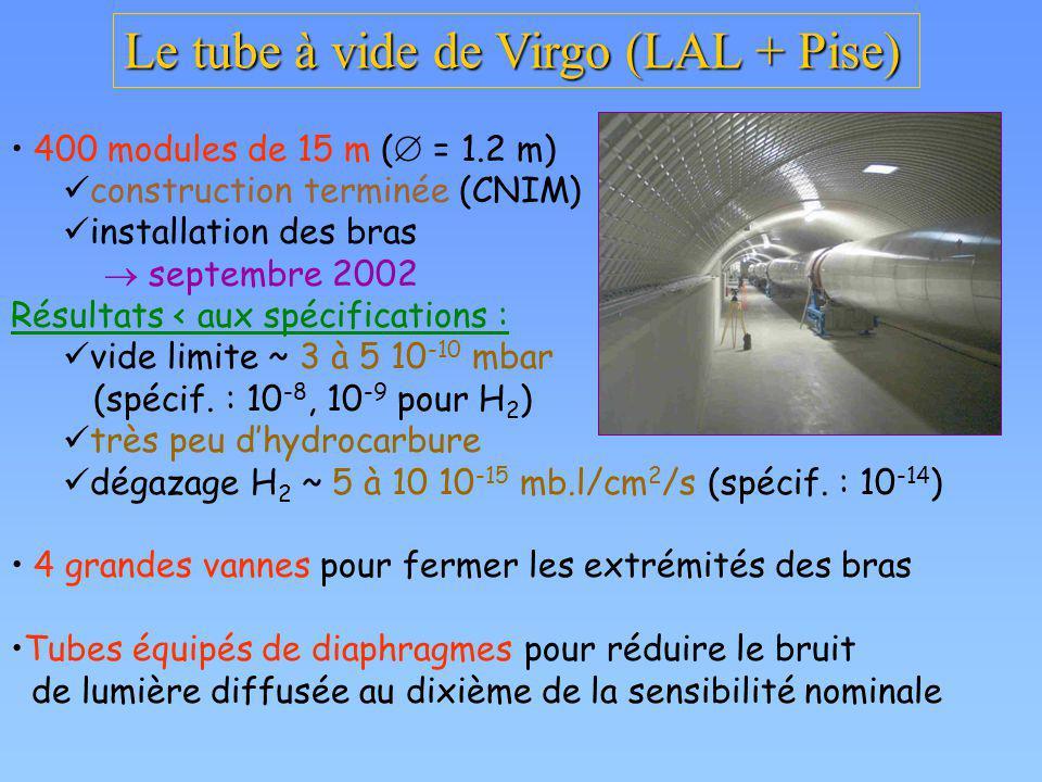 Le tube à vide de Virgo (LAL + Pise)
