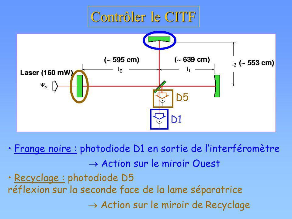 Contrôler le CITF D5. D1. Frange noire : photodiode D1 en sortie de l'interféromètre.  Action sur le miroir Ouest.