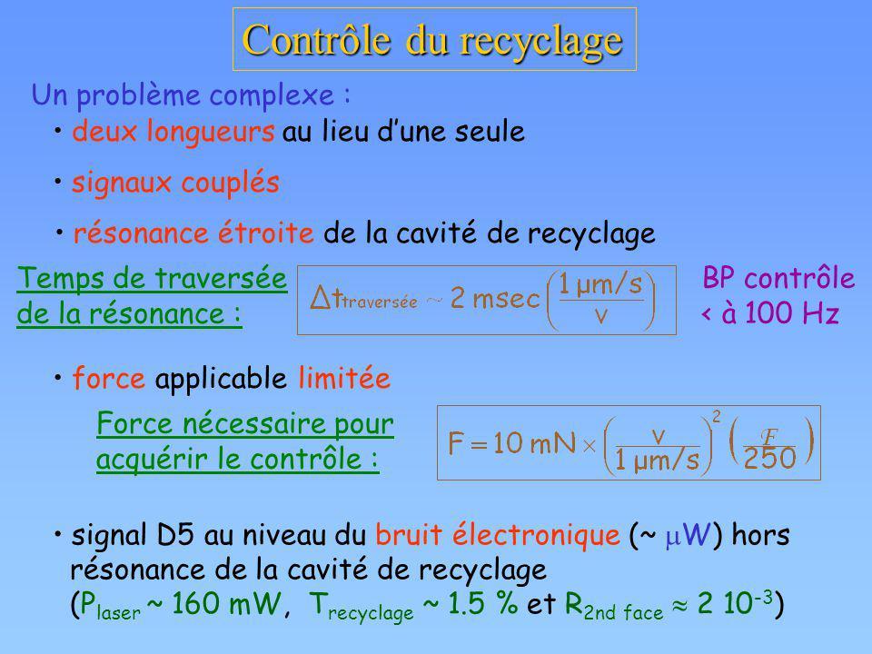 Contrôle du recyclage Un problème complexe :