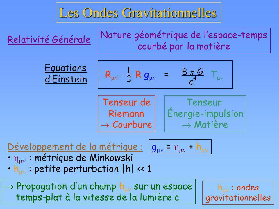 Nature géométrique de l'espace-temps