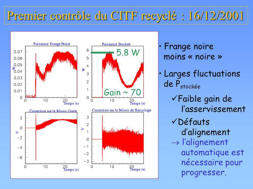 Premier contrôle du CITF recyclé : 16/12/2001