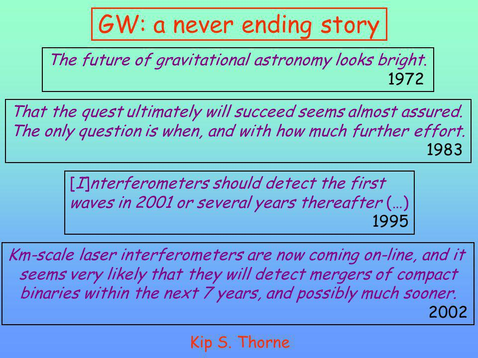GW: a never ending story