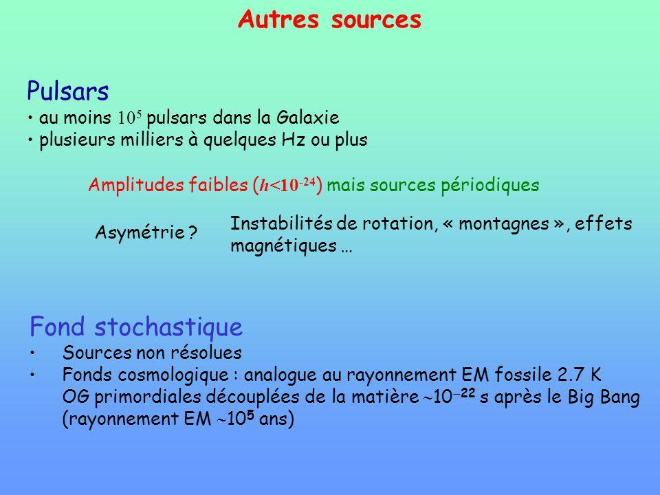 Autres sources Pulsars Fond stochastique