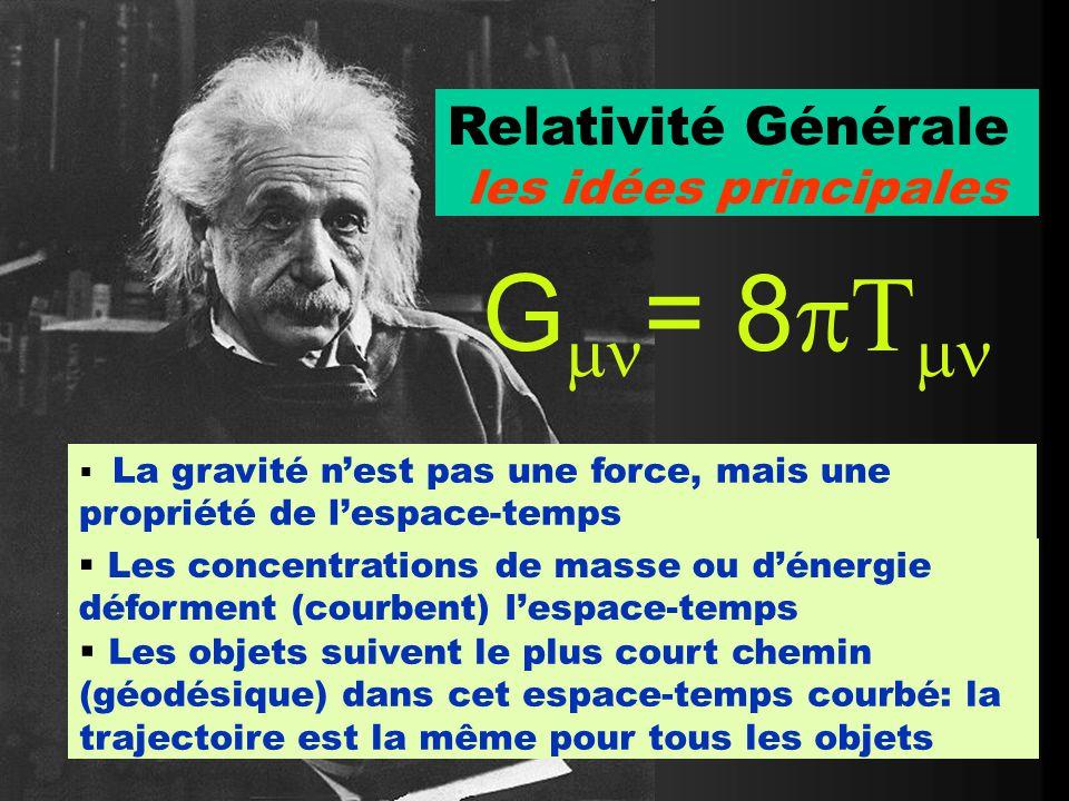 Relativité Générale les idées principales