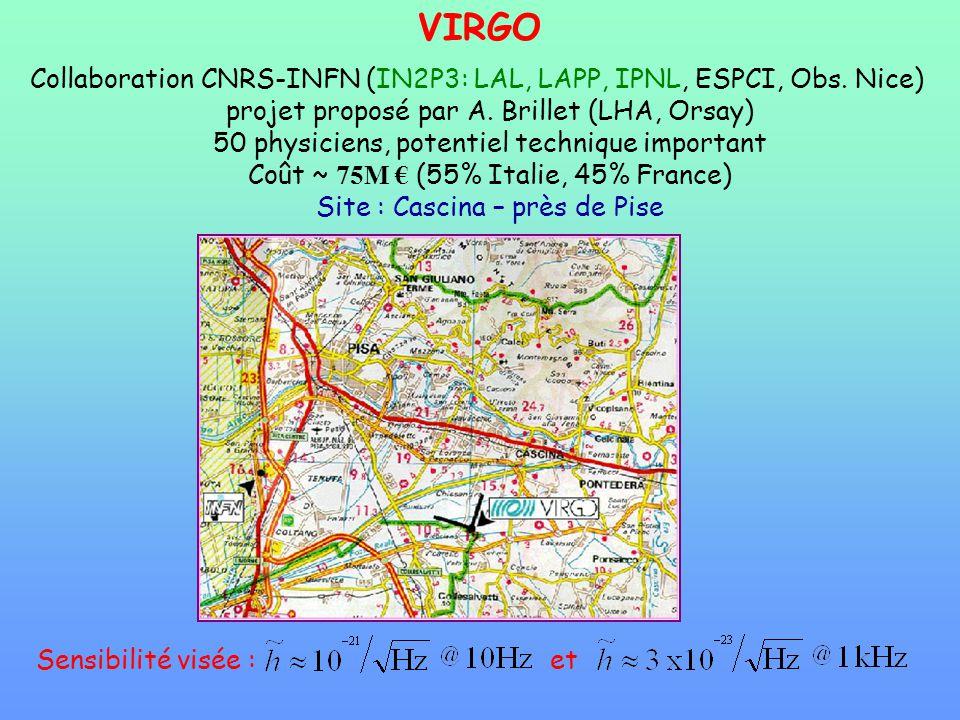 VIRGO Collaboration CNRS-INFN (IN2P3: LAL, LAPP, IPNL, ESPCI, Obs. Nice) projet proposé par A. Brillet (LHA, Orsay)
