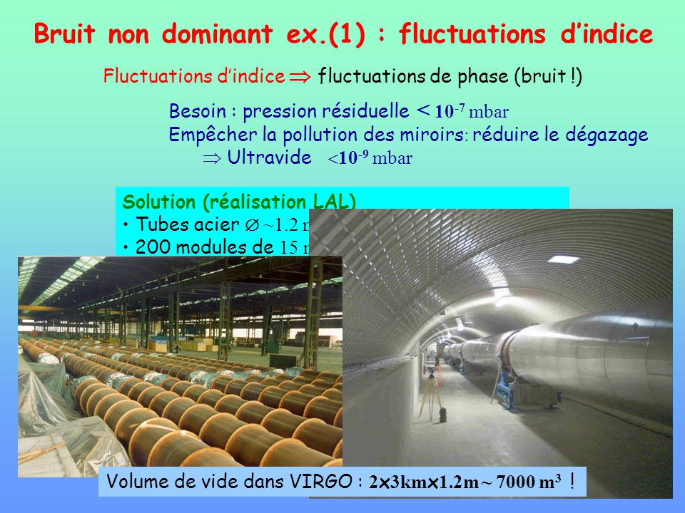 Fluctuations d'indice  fluctuations de phase (bruit !)