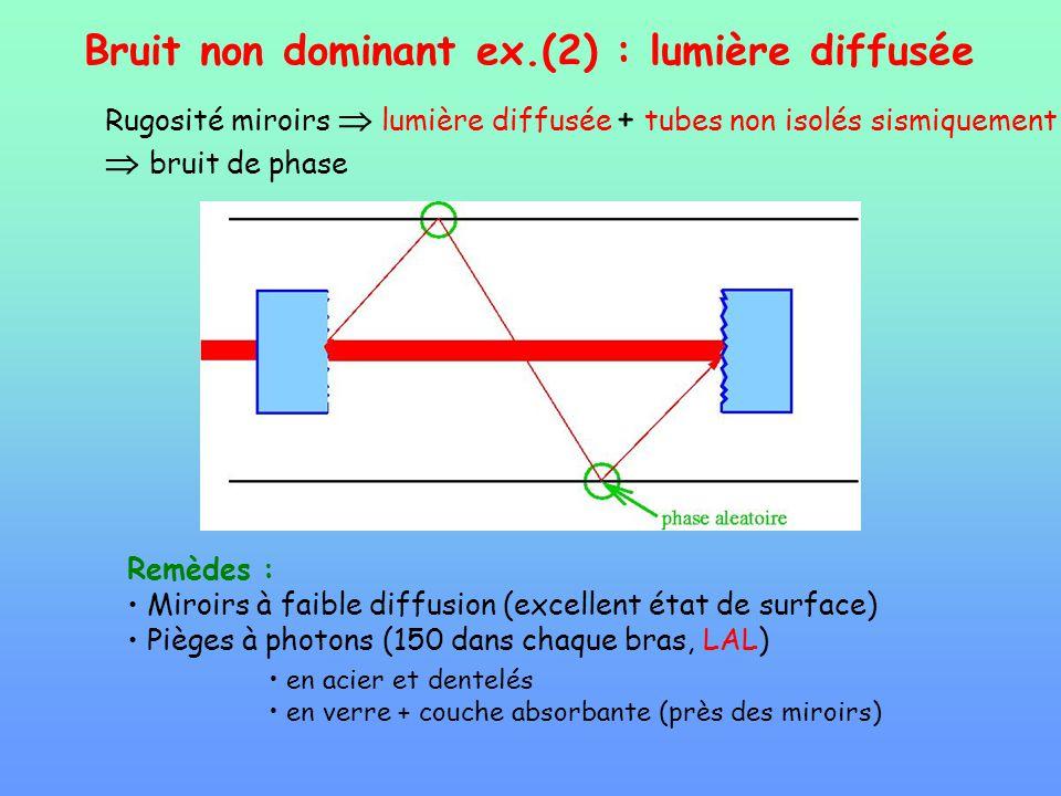 Bruit non dominant ex.(2) : lumière diffusée