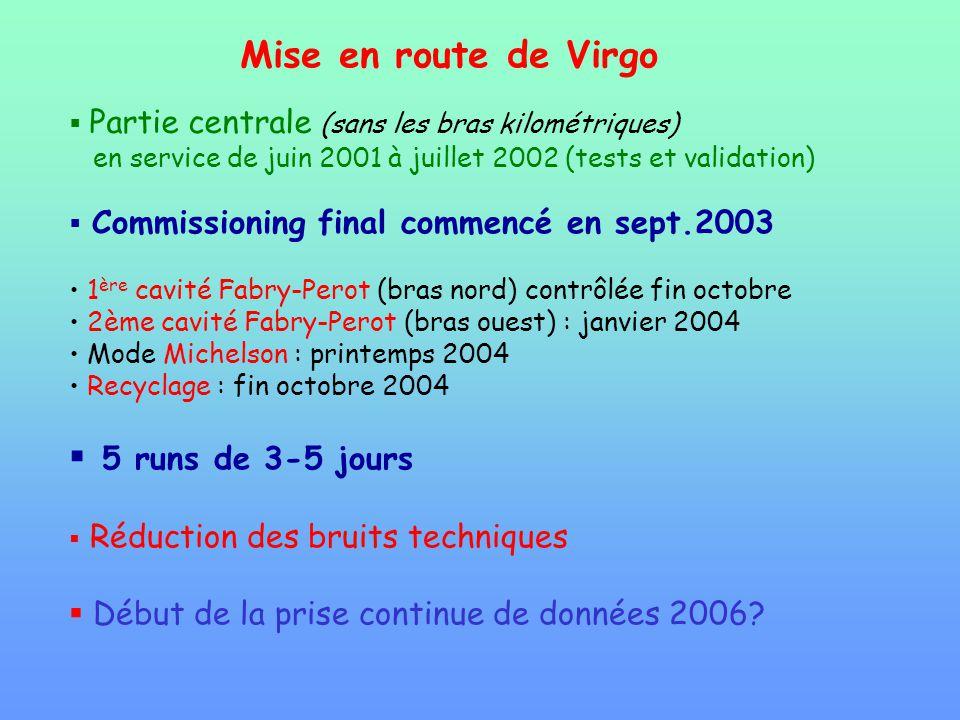 Mise en route de Virgo 5 runs de 3-5 jours