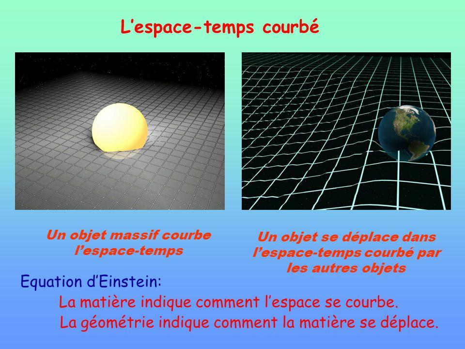 Un objet se déplace dans l'espace-temps courbé par les autres objets