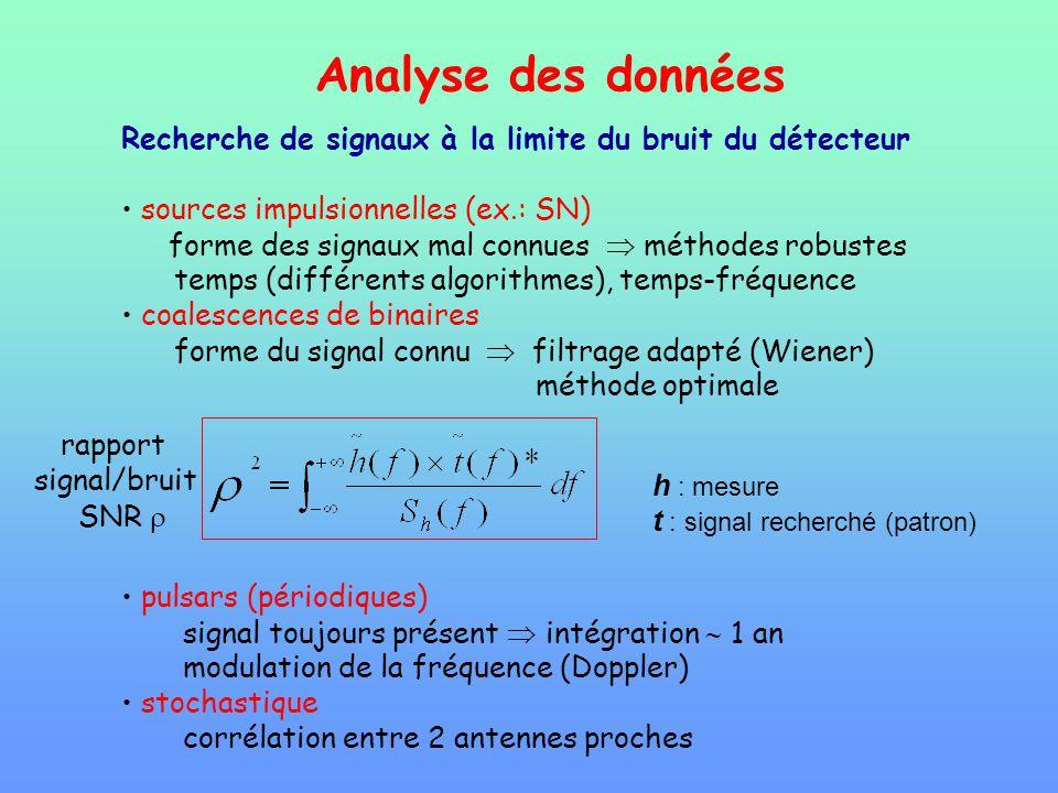 Analyse des données Recherche de signaux à la limite du bruit du détecteur. sources impulsionnelles (ex.: SN)