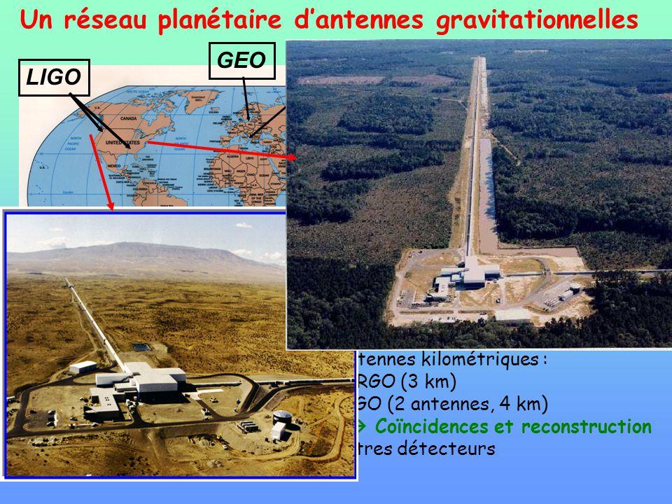 Un réseau planétaire d'antennes gravitationnelles