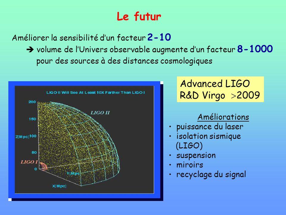 Le futur pour des sources à des distances cosmologiques Advanced LIGO