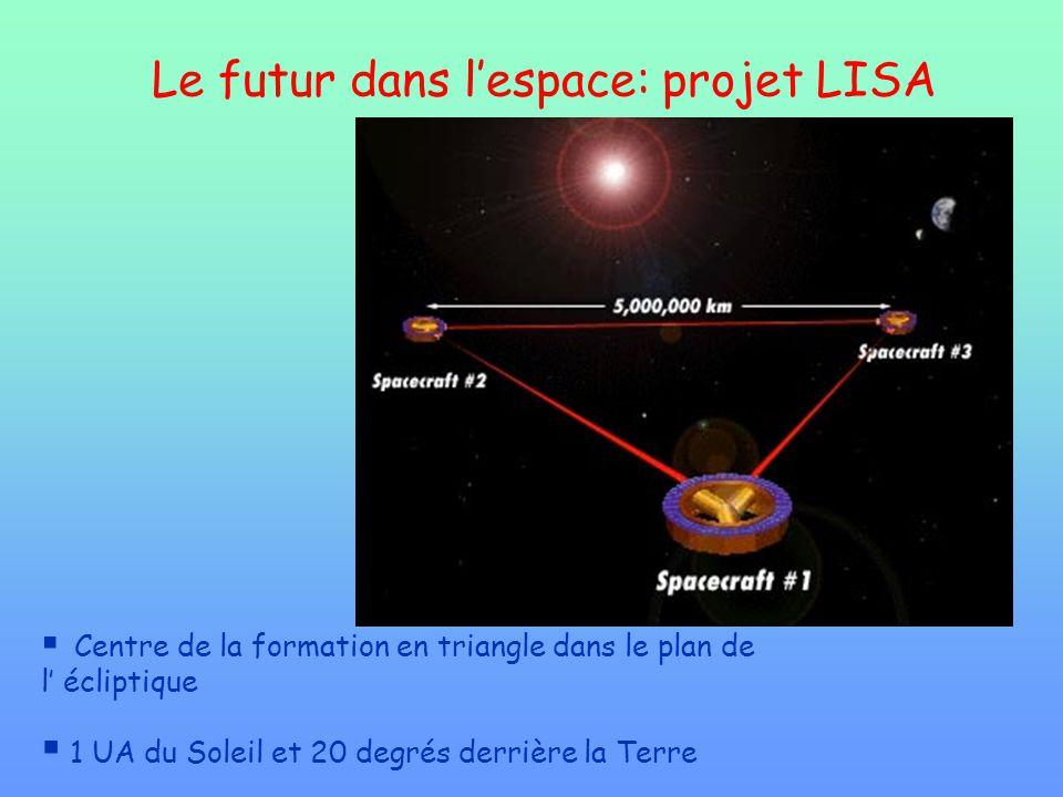 Le futur dans l'espace: projet LISA