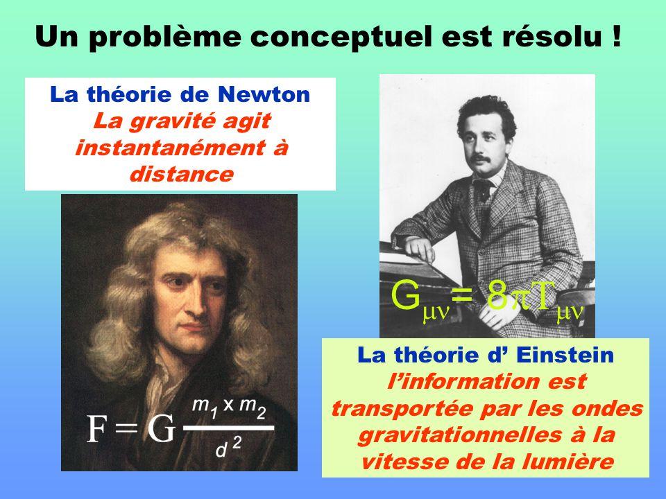 Gmn= 8pTmn Un problème conceptuel est résolu ! La théorie de Newton