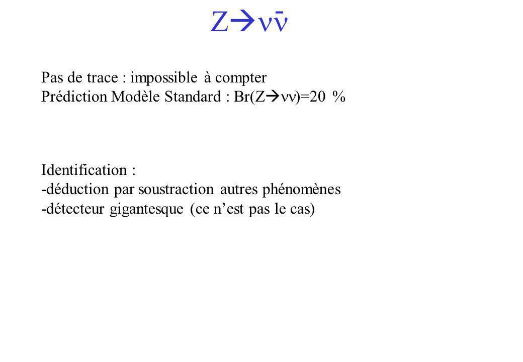 - Znn Pas de trace : impossible à compter