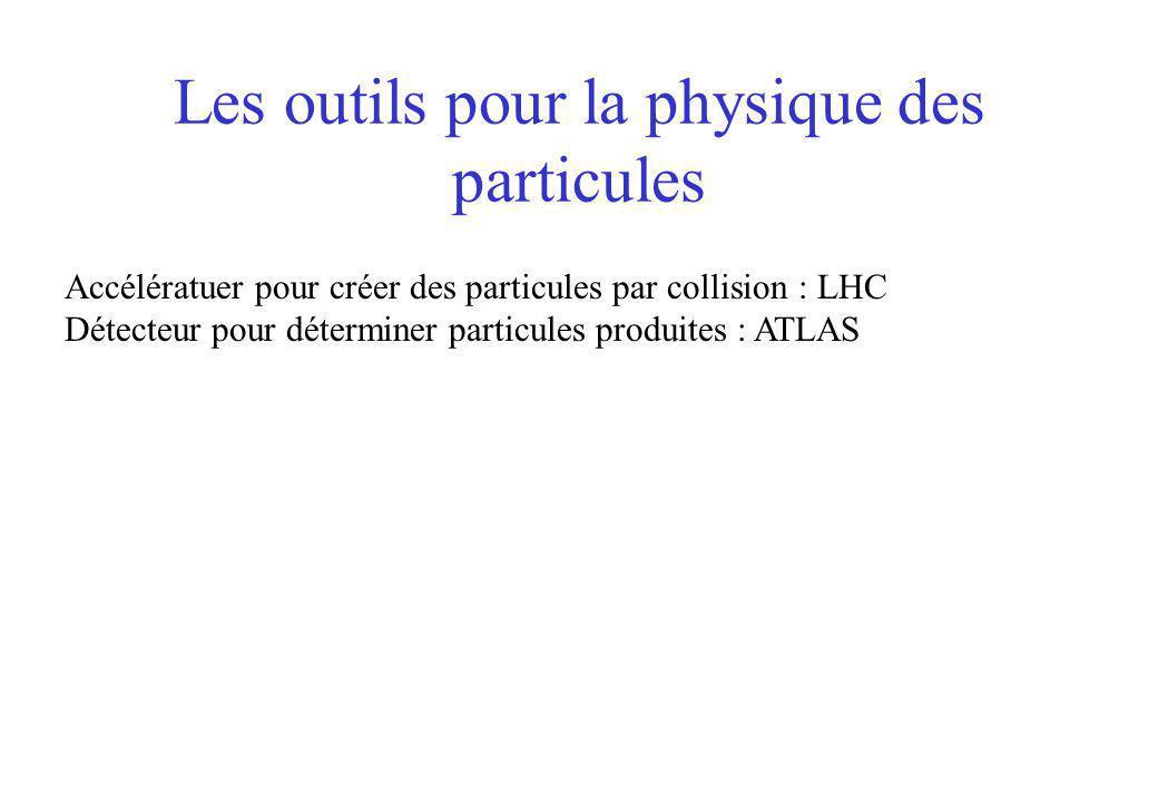 Les outils pour la physique des particules