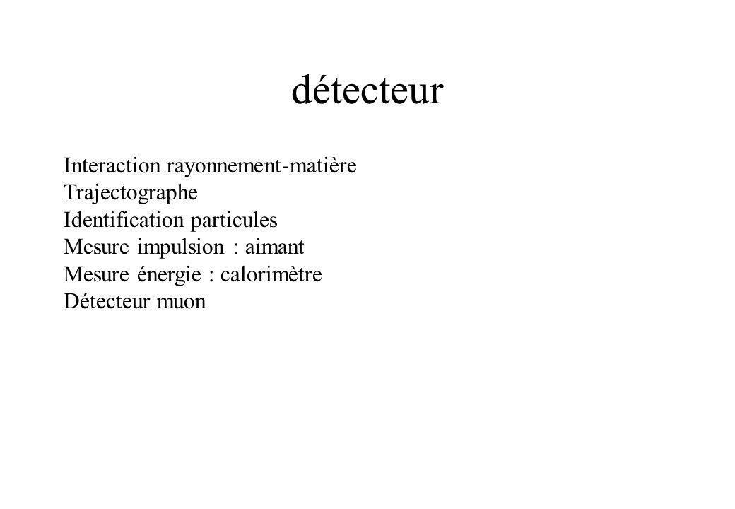 détecteur Interaction rayonnement-matière Trajectographe