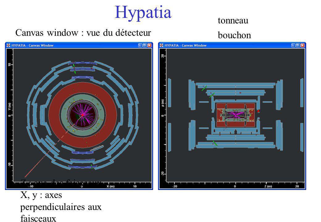 Hypatia tonneau Canvas window : vue du détecteur bouchon