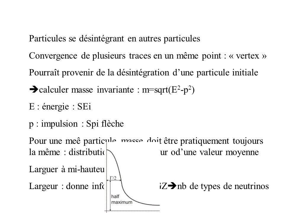 Particules se désintégrant en autres particules