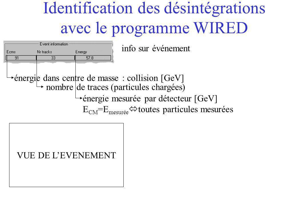Identification des désintégrations avec le programme WIRED