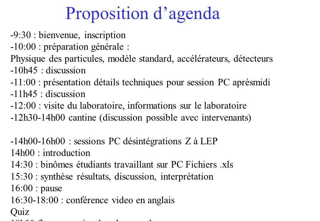 Proposition d'agenda -9:30 : bienvenue, inscription