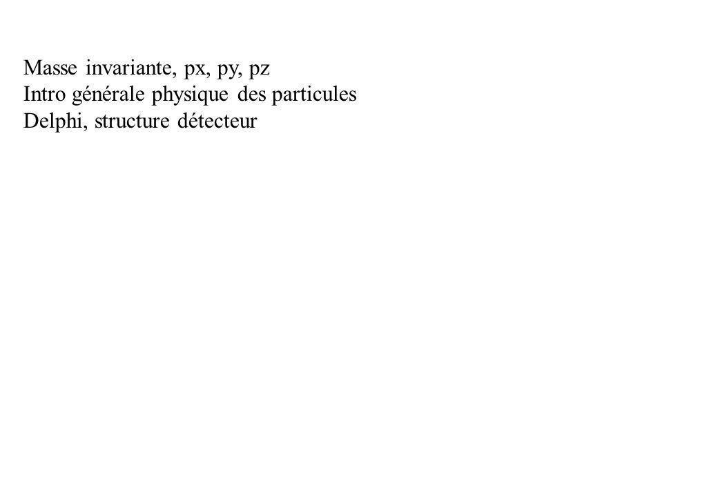 Masse invariante, px, py, pz