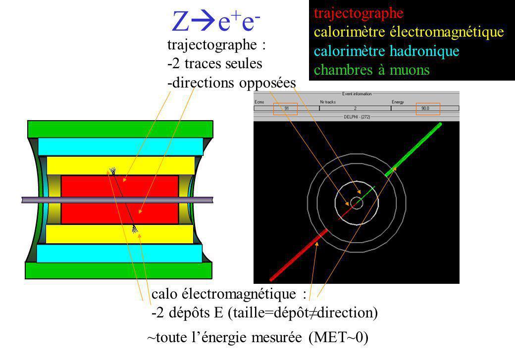Ze+e- trajectographe calorimètre électromagnétique