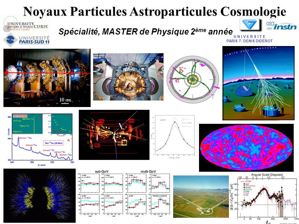 Noyaux Particules Astroparticules Cosmologie
