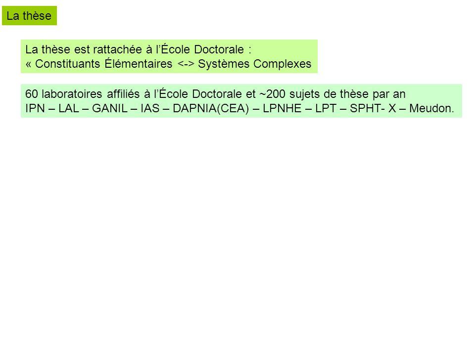 La thèse La thèse est rattachée à l'École Doctorale : « Constituants Élémentaires <-> Systèmes Complexes.