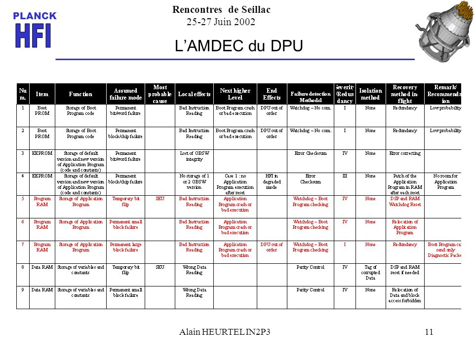 L'AMDEC du DPU Alain HEURTEL IN2P3